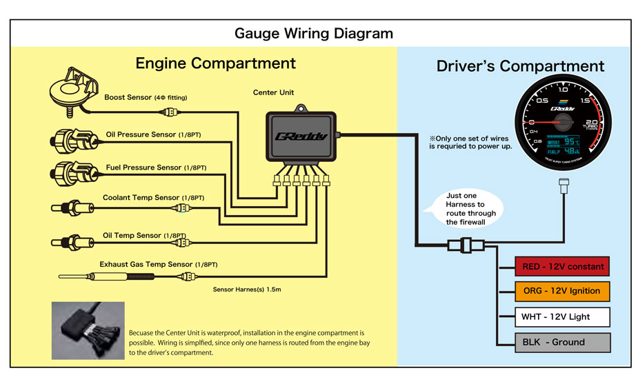 GReddyMultiDAgauge_PR 2a new greddy muti d a gauge released!!! [archive] supraforums com defi rpm gauge wiring diagram at fashall.co