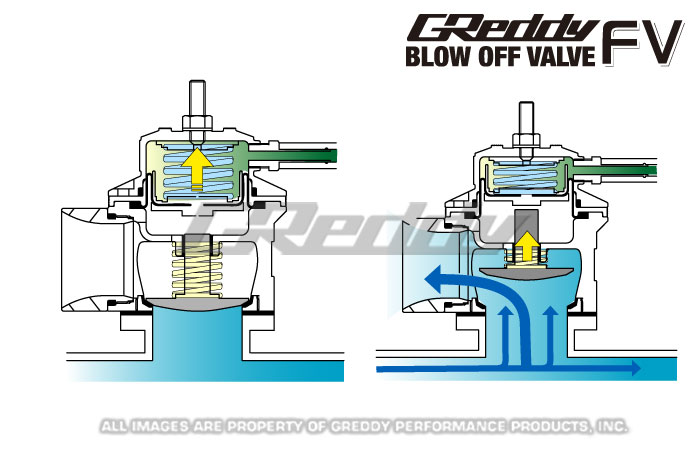 Differences Between Superchargers And Turbochargers furthermore vegasmusclecars in addition Vw Passat B6 2005 Fuses Overview furthermore Fuses And Relay Renault Clio 2 further Watch. on blower engine