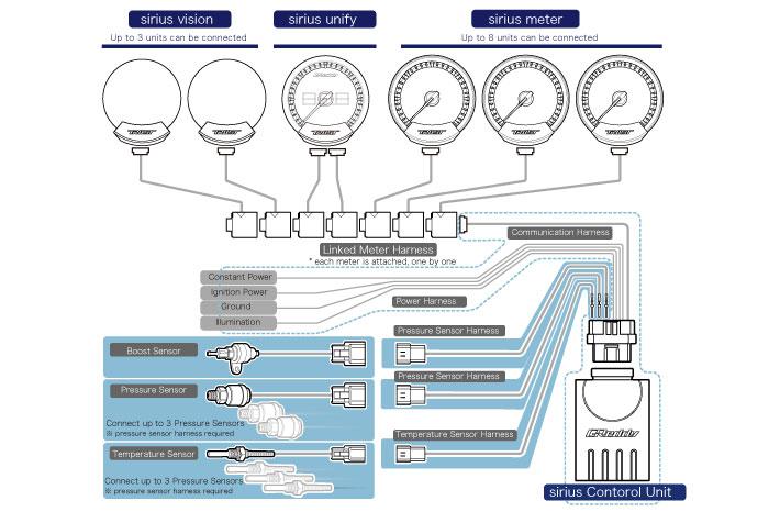 Sirius Wiring Diagram - Wiring Diagrams Interval on